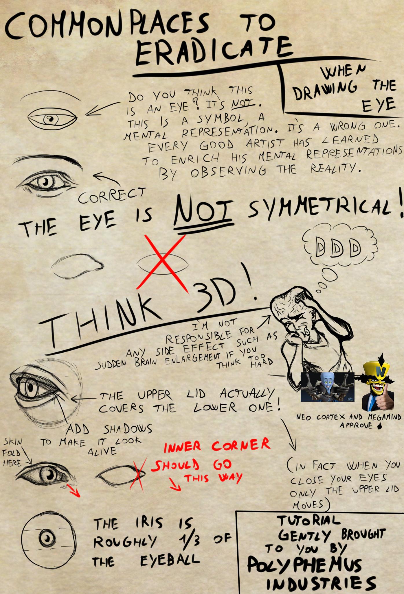 [Tutorial] Errors drawing Eyes