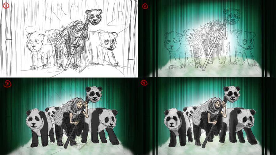 The Panda Guide--Process Shots