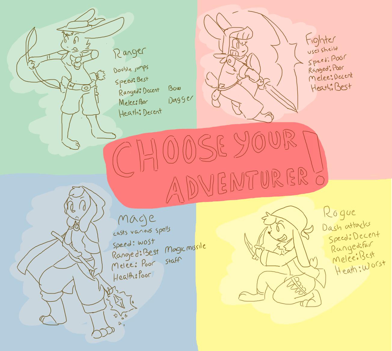 Adventurebuns!