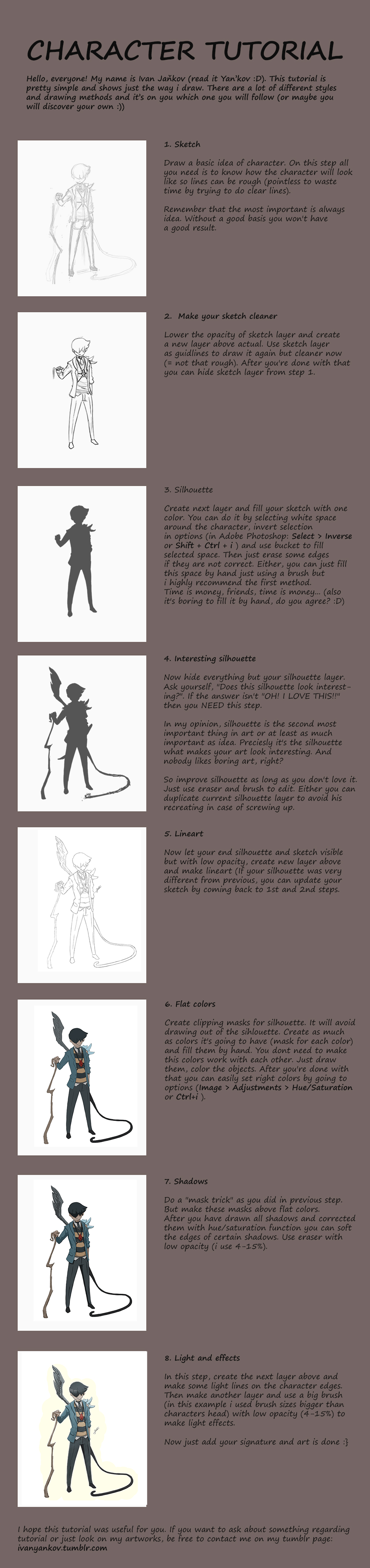 Character tutorial