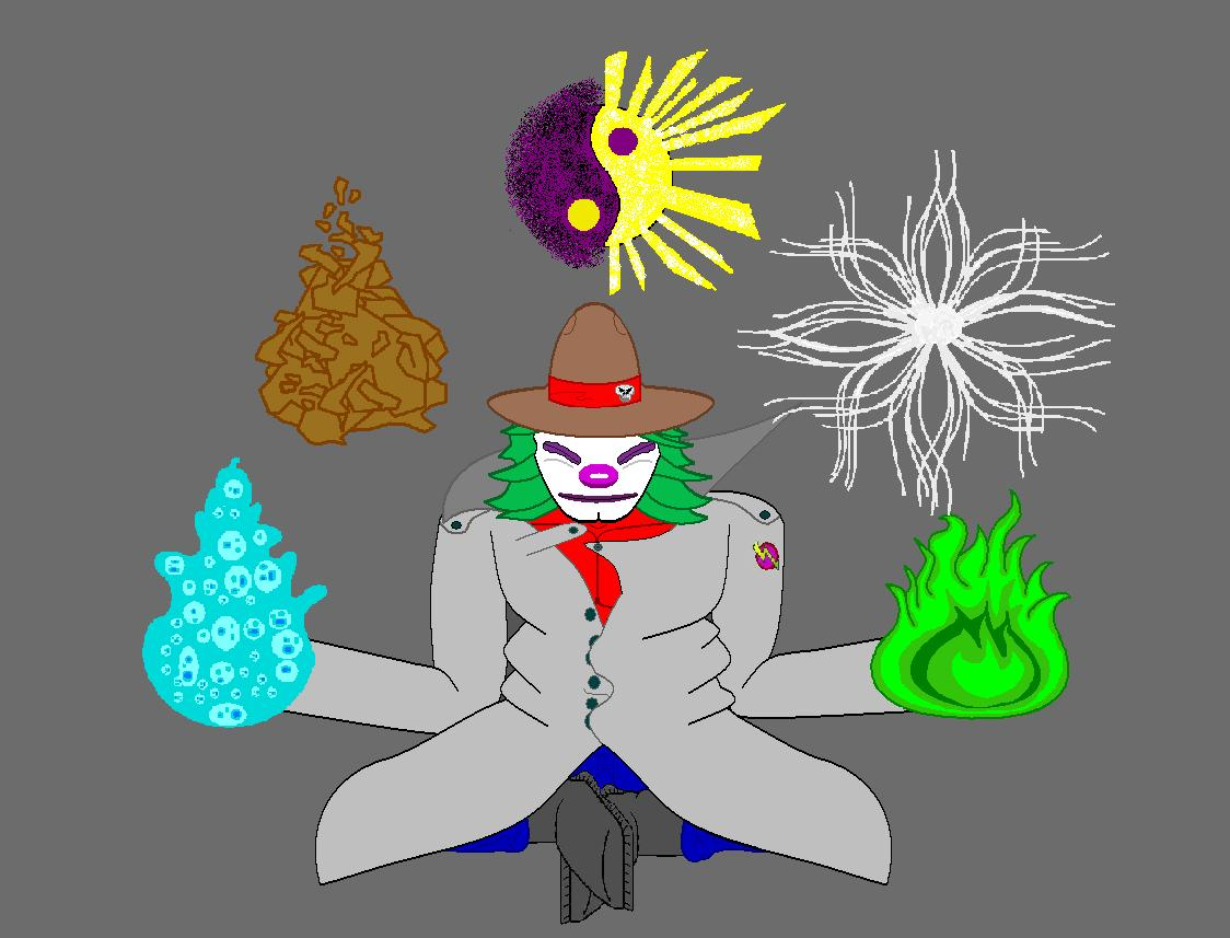 The Six Elements