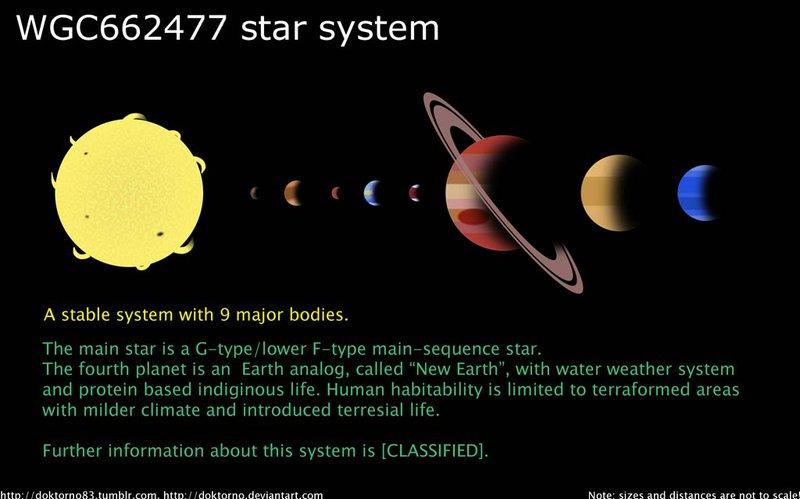 WGC662477 star system