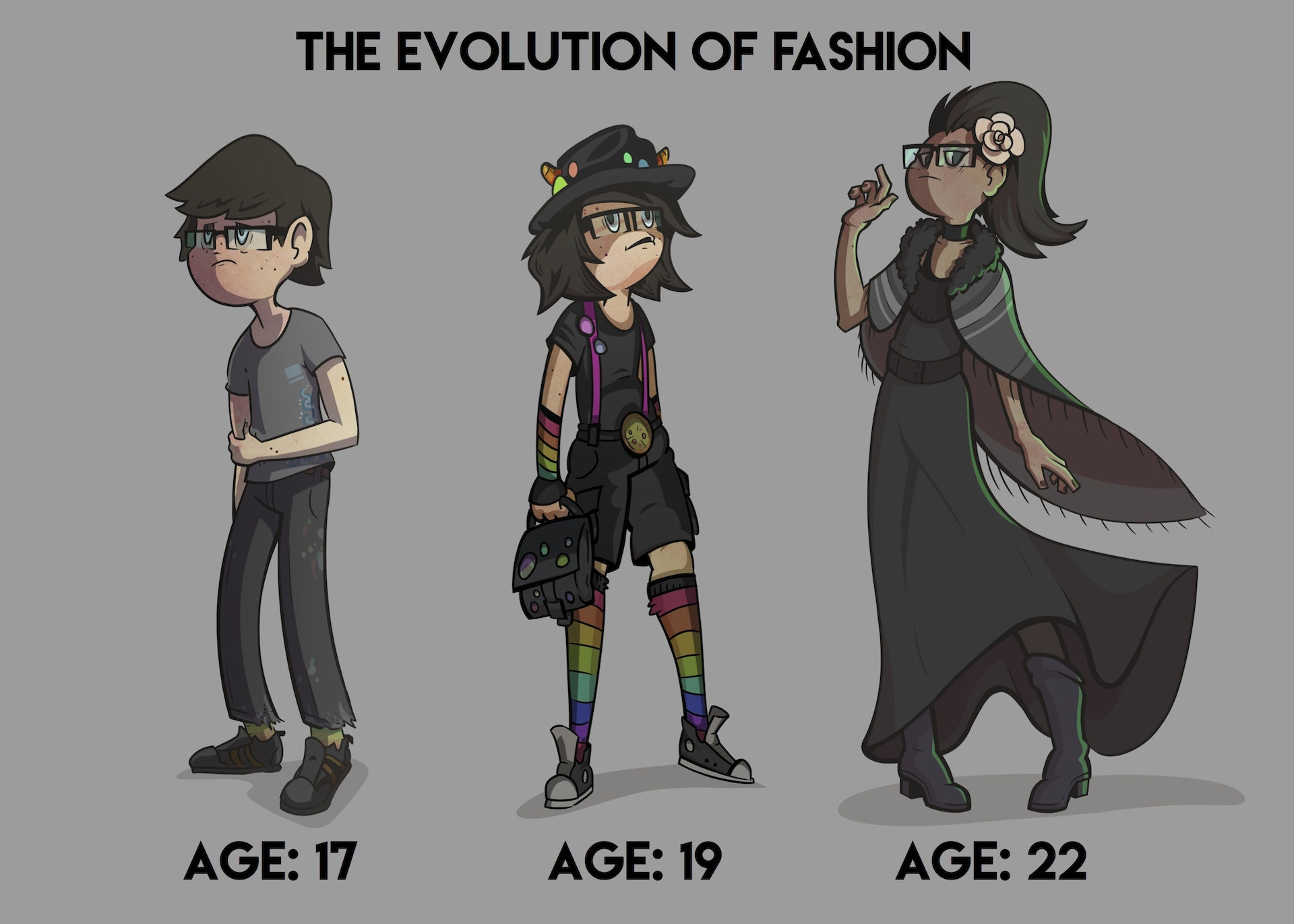 Evolution of Fashon