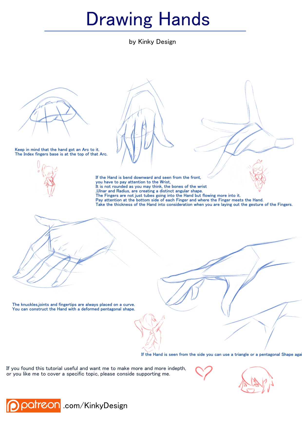 How-To Hands