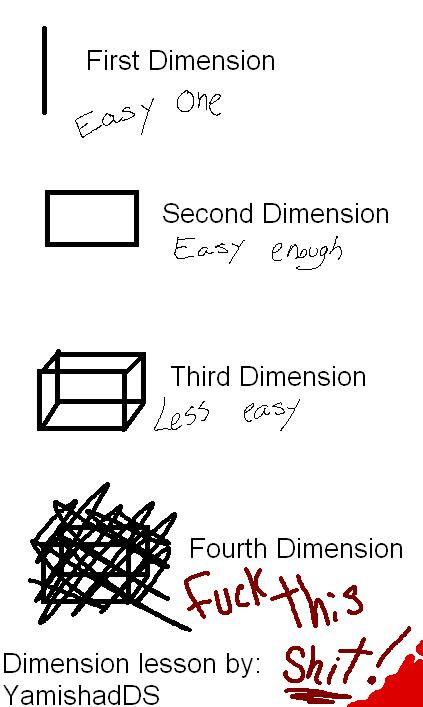 How to draw dimension