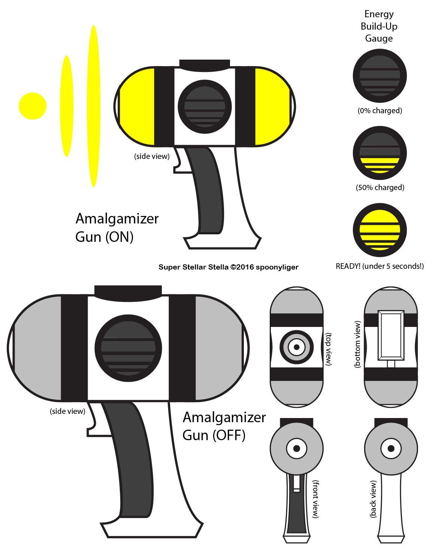 Stella's Amalgamizer Gun