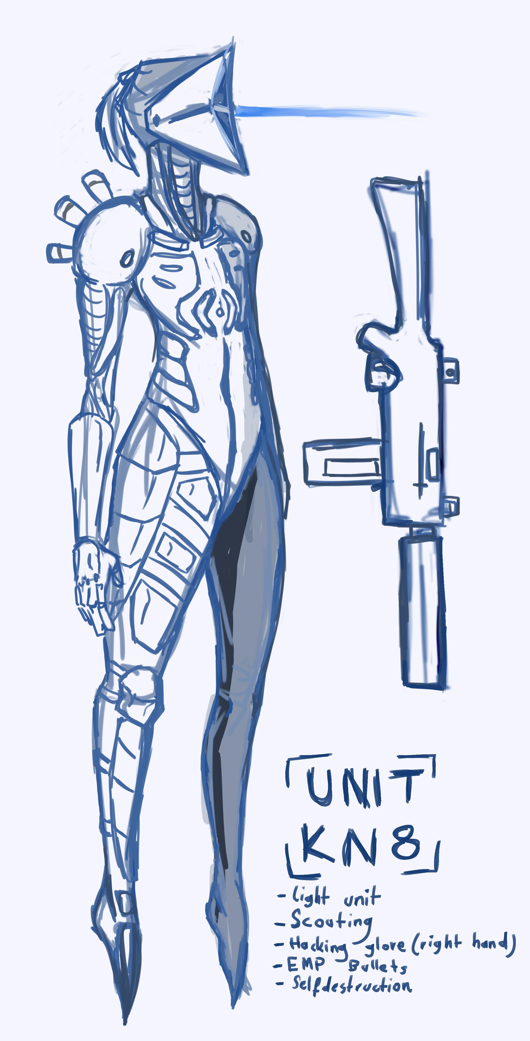 Unit KN8