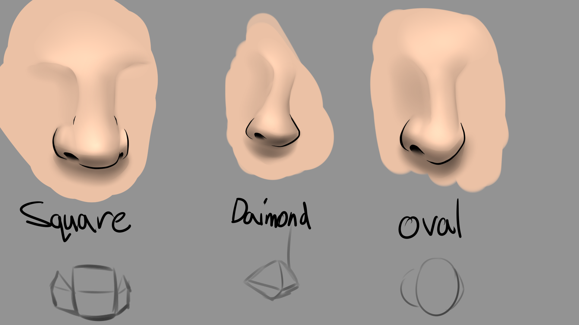 Nose Type's