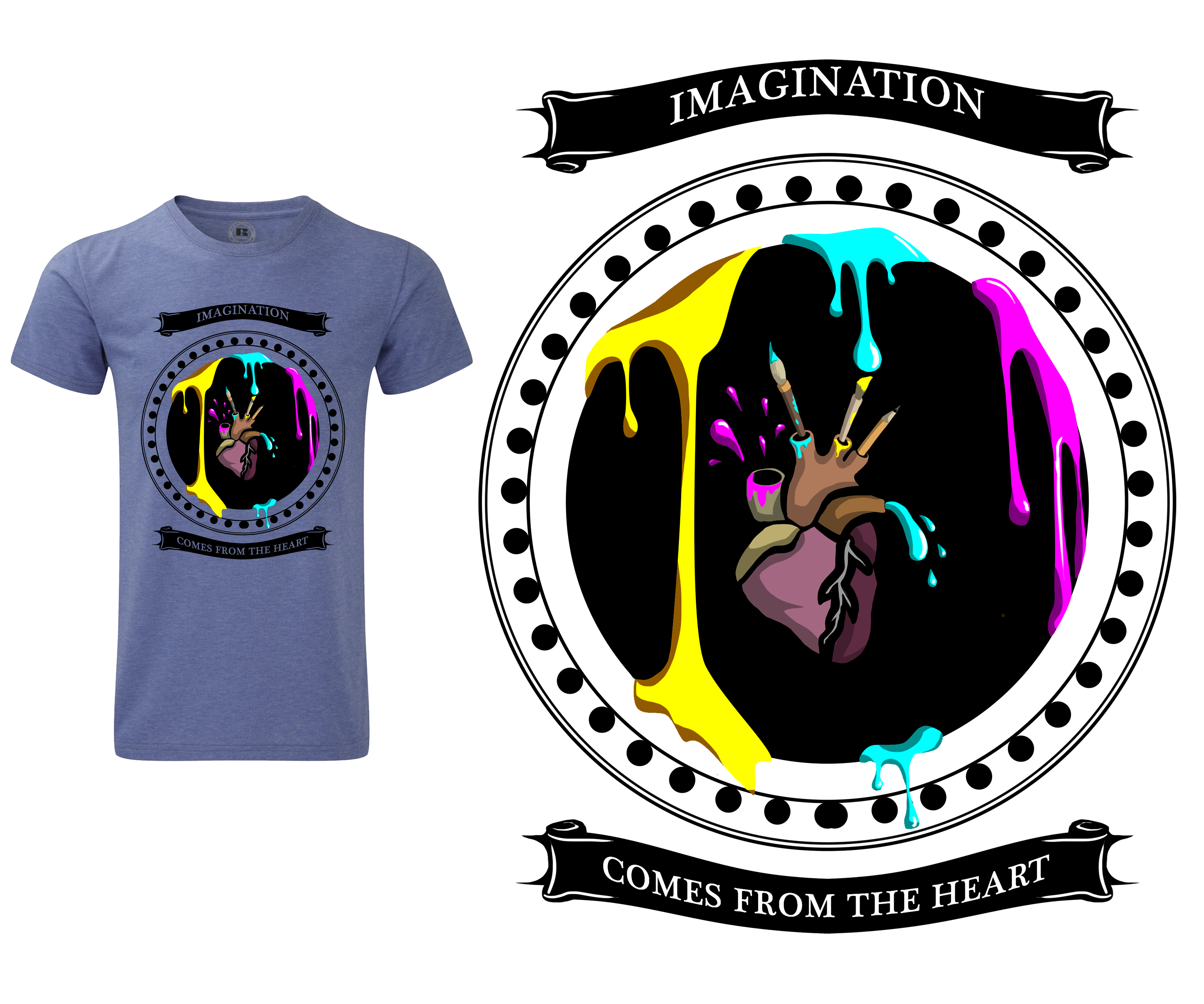 Imagination comes from the heart