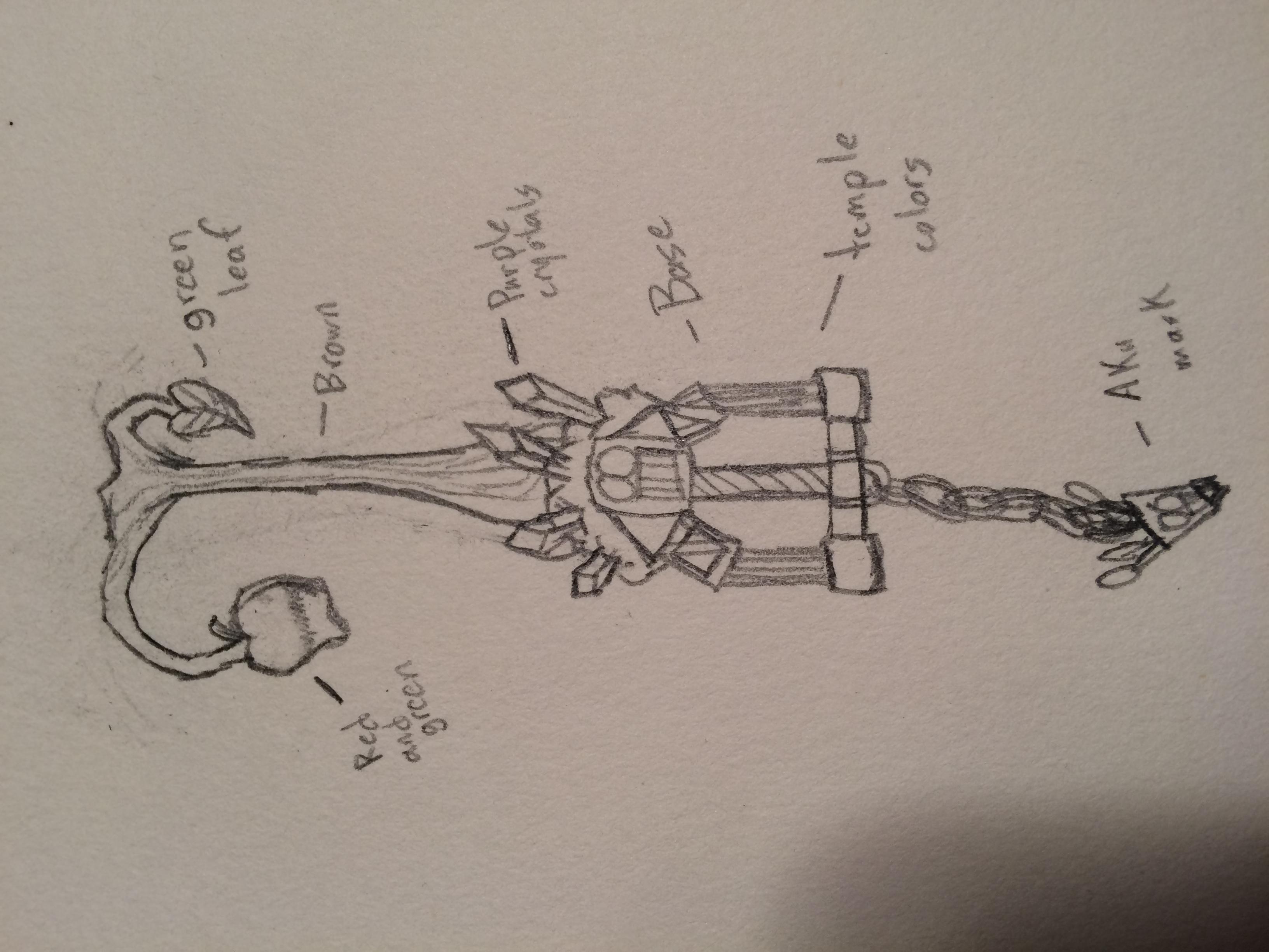 Crash Bandicoot Keyblade