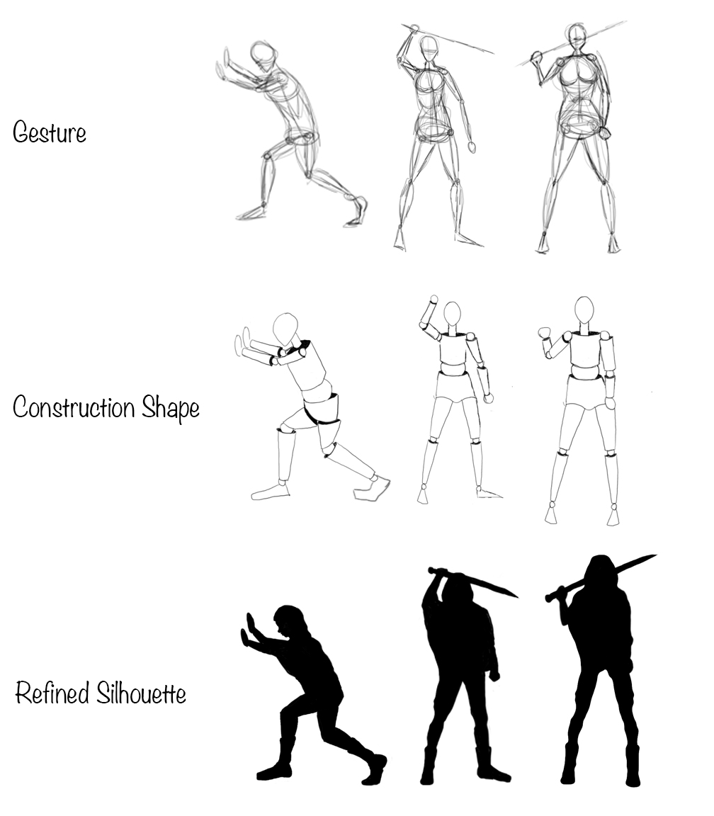 Gesture, Construction Shape, and Refined Silhouette