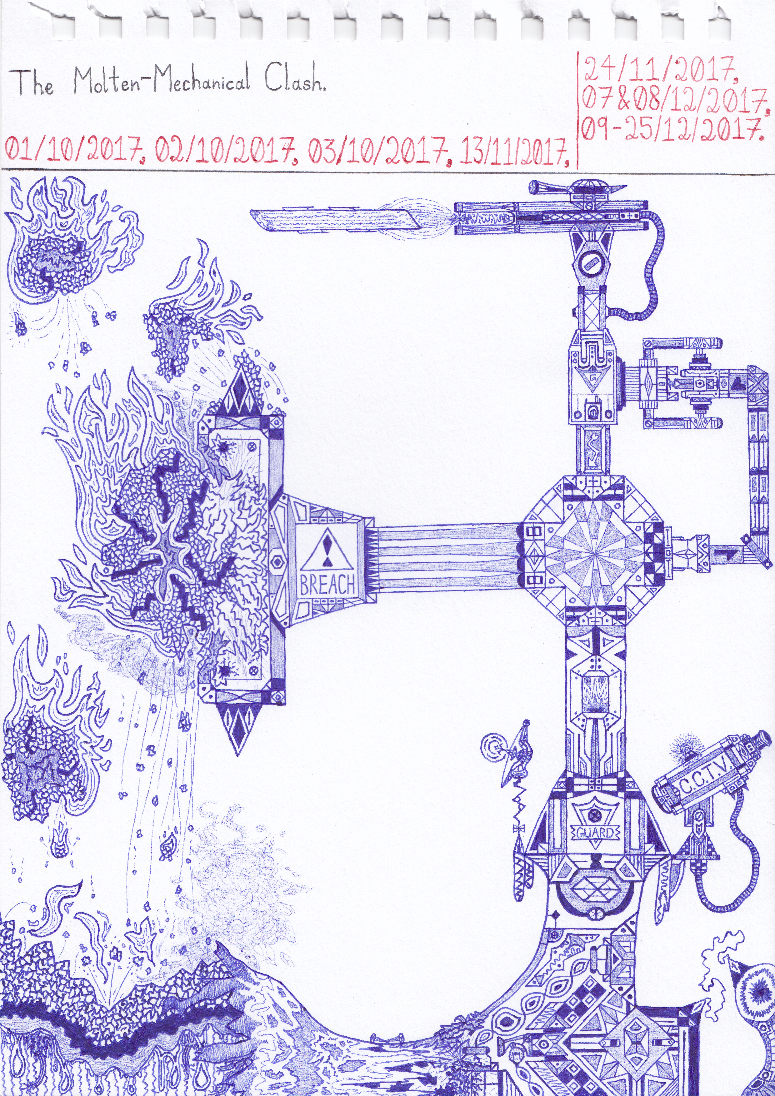 The Molten-Mechanical Clash.