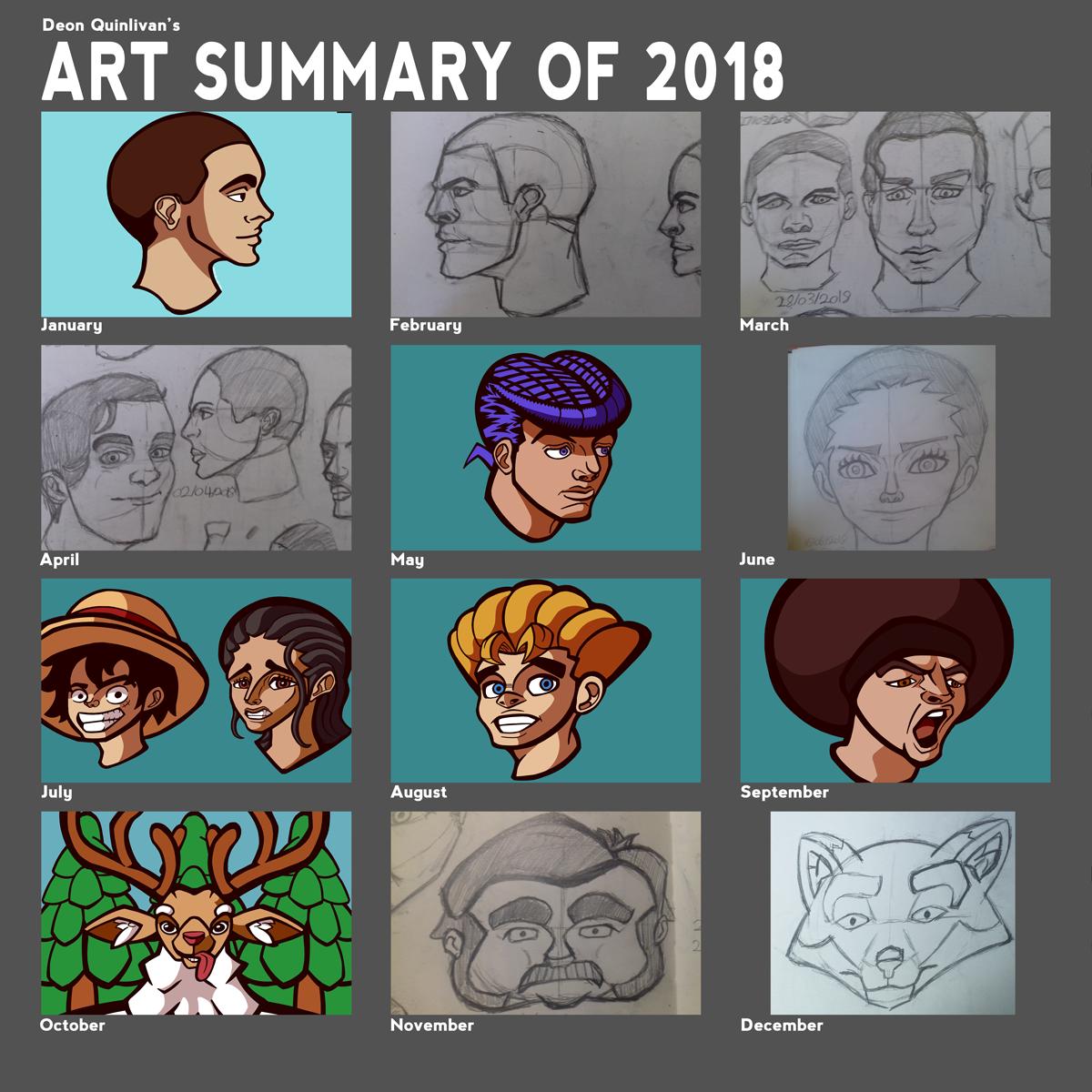 Art Summary of 2018