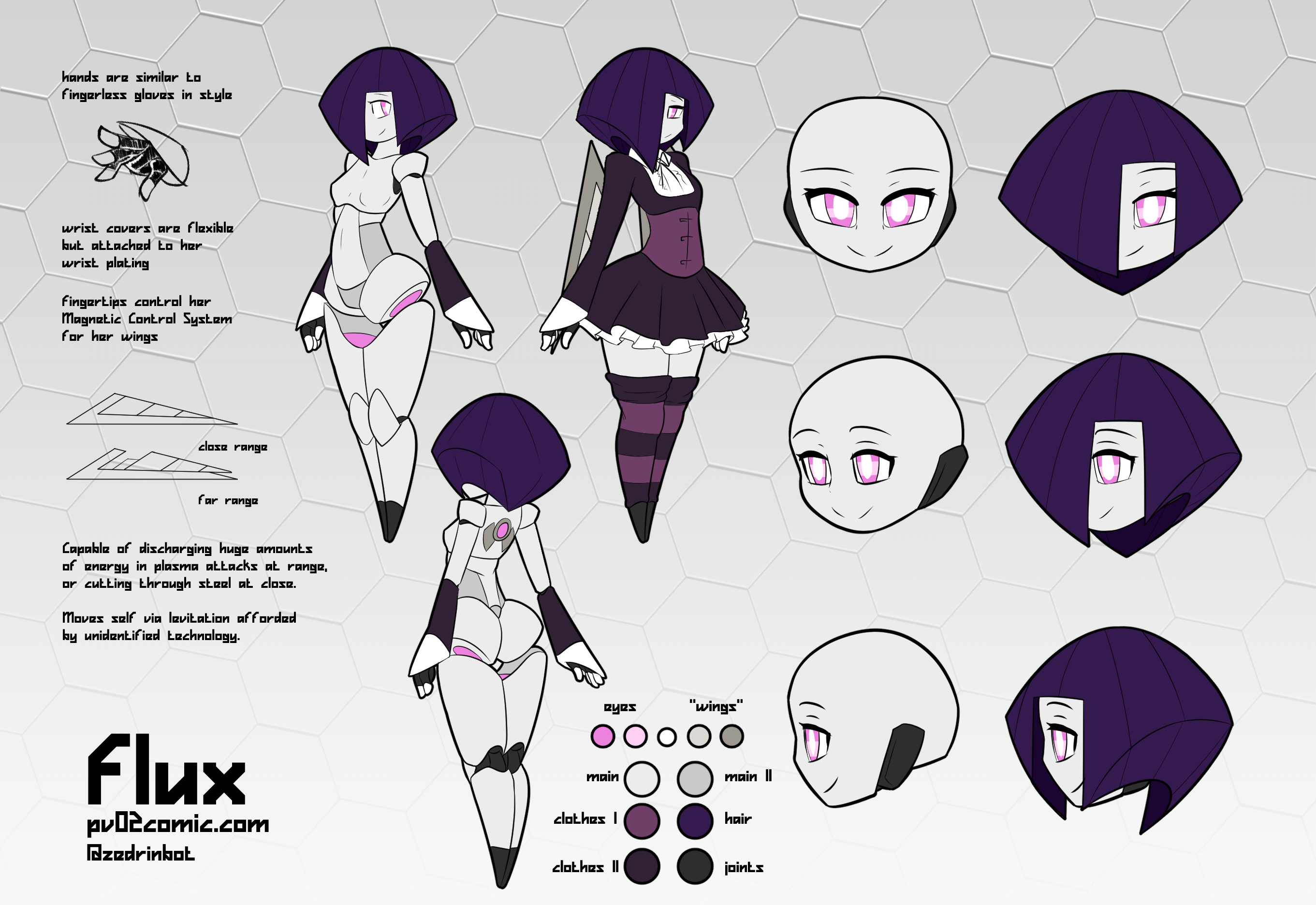 Character Reference - Flux