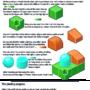 Simple Isometric Pixel Art Tut by Havegum