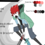 Aniki character sheet