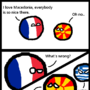 Macedonia and it's neighbours