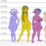 Races of Dymmir - Elflings
