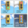 Your guide to stoplights.