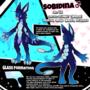 Sobidina Ref Sheet