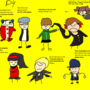 The Persona 4 characters telling themselves about each other and have opinons and shit.