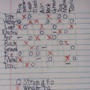 Type Chart V2.0