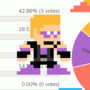 Some Avengers (PPK) ...slapped on a strawpoll.com piechart