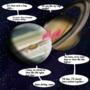 JupiterXSaturn