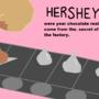 hershey secret