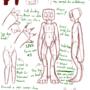 Blind Enderman Sketches