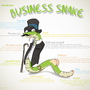Lets learn bout BUSINESS SNAKE by KingJava
