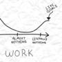 Respect vs Work Graph by StuffBySpencer
