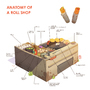 Anatomy of a Roll Shop by AngshumanDhar