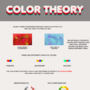 Color Theory Tutorial