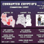 Corrupted Cryptid- 2019 Commissions Sheet by CorruptedCryptid
